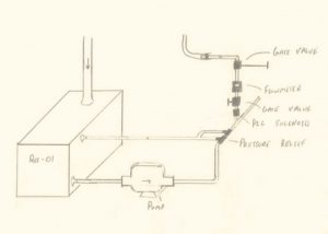 Design sketch of the piping for the sewer system model